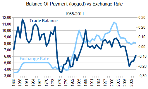 Balance of payments and exchange rates pdf to word