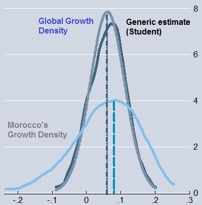 The Economic Chronicles of the Kingdom, 1955-2011 Part.3 (2/3)